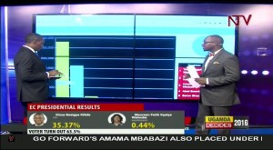 Animated Election Infographics presenting Ugandan Election at NTV Uganda kinglinepress Simon Kasyate and Brian Mulondo (2)
