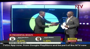 Animated Election Infographics presenting Ugandan Election at NTV Uganda kinglinepress Simon Kasyate and Brian Mulondo 5